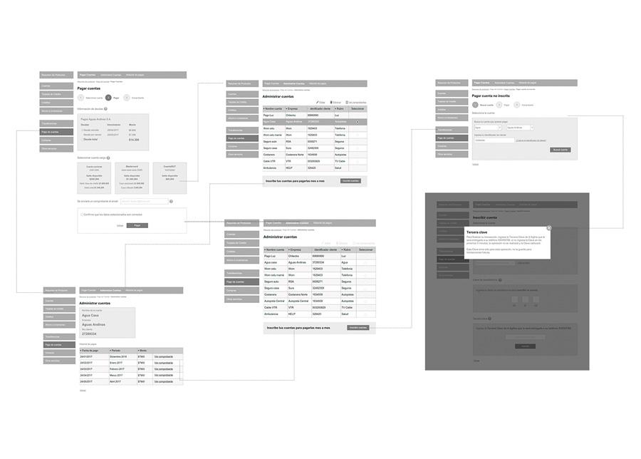 Wireframes de etapas UX